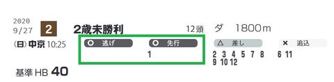 中京2R5