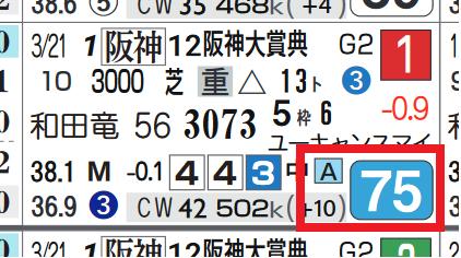 ディープボンド(阪神大賞典)