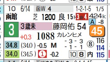 函館3R3
