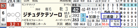 東京2R2