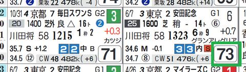 アドマイヤマーズ(安田記念)