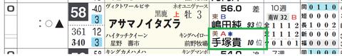 アサマノイタズラ(手塚厩舎)