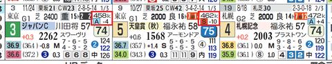 ワグネリアン(馬体減)