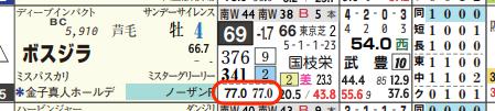 hc05202c12-5