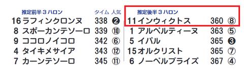 中山10R4