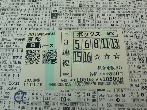 【馬券】5回京都6日8