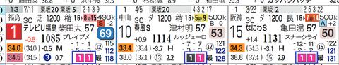 アユツリオヤジ(4角先頭)