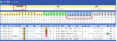 田中博康厩舎2