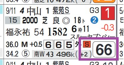 ファインルージュ(紫苑S)