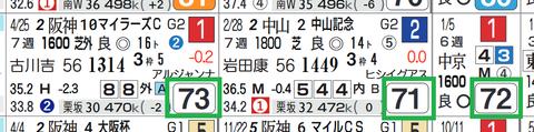 ケイデンスコール(近3走)