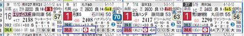ポンデザール(上がり最速をマーク)