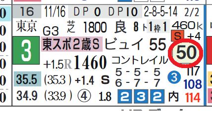 ラインベック(東京スポーツ杯2歳S)