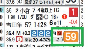 新潟12R