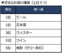 資料6-2