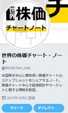 worldchart_note