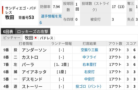 Screenshot 2018-05-15 at 13.13.49