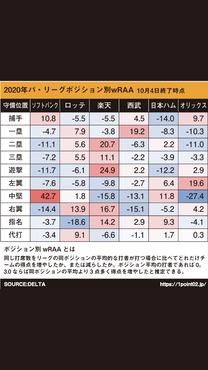 ソフトバンクvs巨人とかいう、ここ20年で最高の日本シリーズWWlWWlWWlWWlW