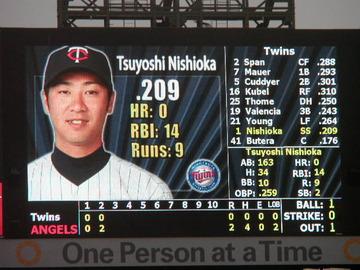 西岡剛 MLB通算215 50安打 2盗塁←これ