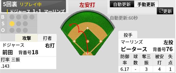 前田健太、安打!投げては現在5回1失点
