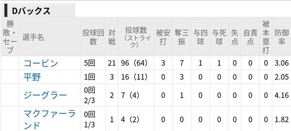 Screenshot 2018-09-02 at 12.30.46