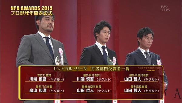 山田哲人(MVP・本塁打王1回、トリプルスリー3回)←イマイチパッとしない理由wvywvyw