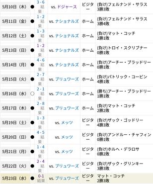 Screenshot 2018-05-23 at 11.52.39