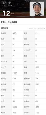 【速報】ロッテが石川投手のポスティング容認へ