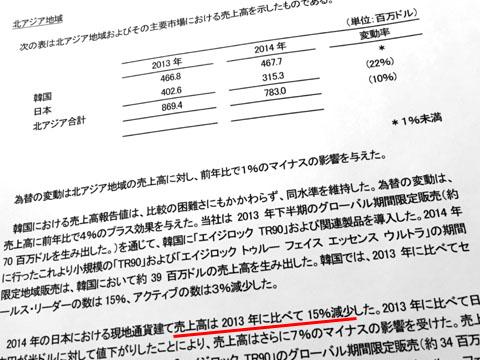 ニュースキンの有価証券報告書