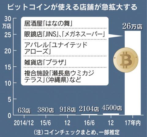 【1/20朝金融市場まとめ】ビットコイン(BTC)・ドル円・ダウ・日経平均・金(Gold) | CoinPartner(コインパートナー)