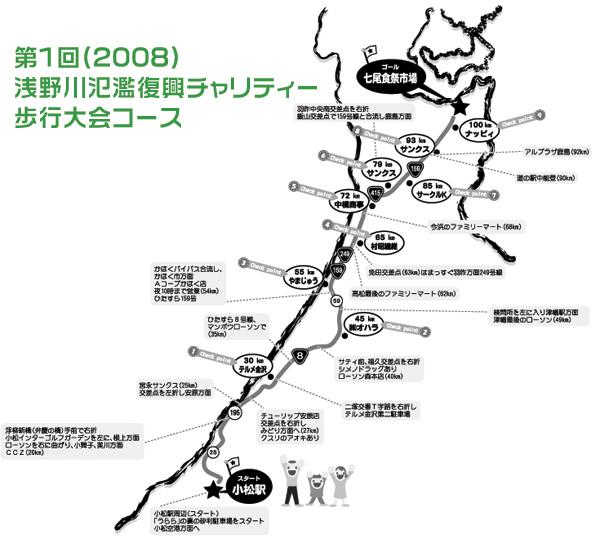 2008年コース