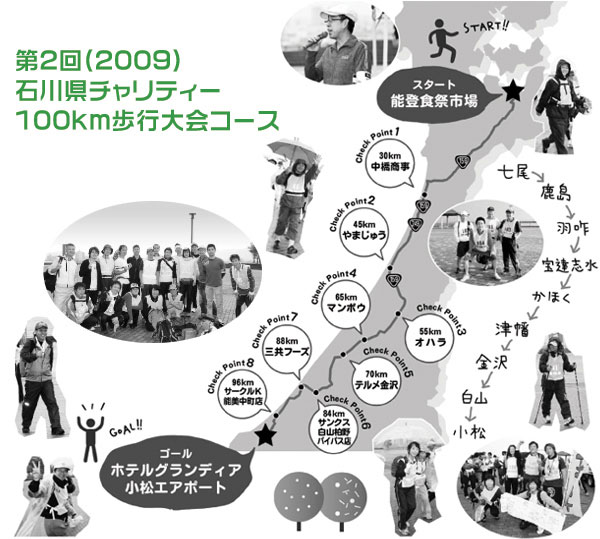 2009年コース