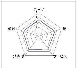 とりそば太田_岡山電気軌道