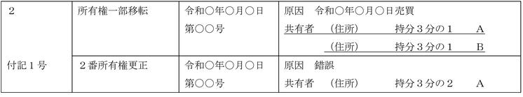 ⑤-2A・B共有→A全部更正