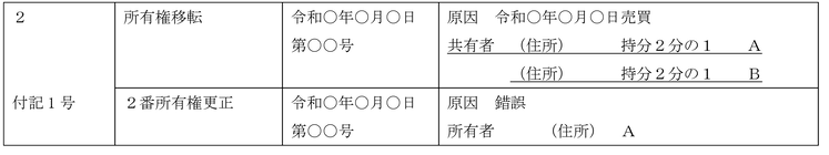 ⑤A・B共有→A全部更正