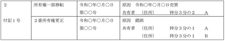 ④-2A全部→A・B共有更正