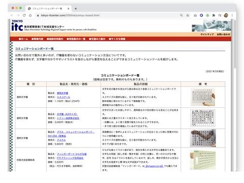 東京都ITCセンターのコミュニケーションボード一覧