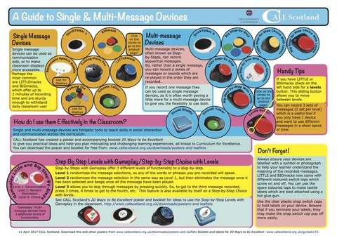 A Guide to Single & Multi-Message Devices2017