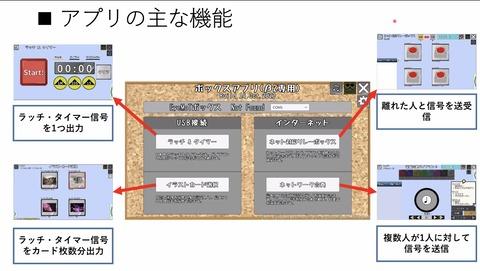 EyeMoTボックスアプリの主な機能