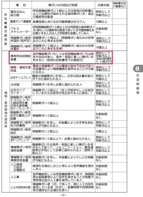 福岡市の障がい福祉ガイド令和2年8月版
