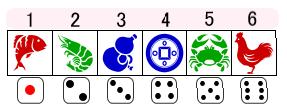 dice-count