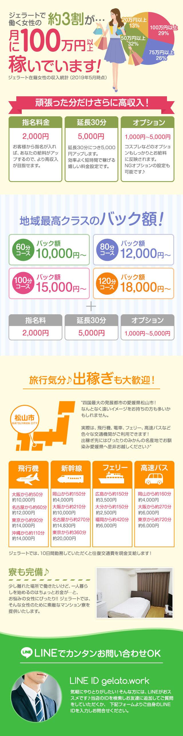 松山gelato(ジェラート)高収入急募情報