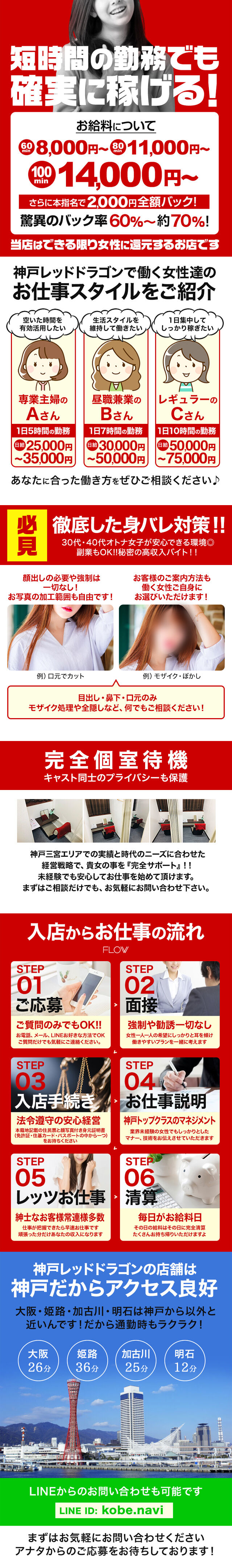 神戸レッドドラゴン女性求人急募インフォメーション