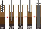 柱状改良杭