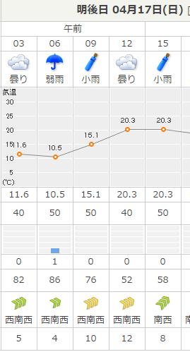 nagano_tenki