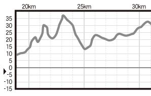 篠山20km~30km