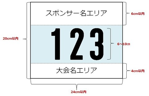 numbercard_size