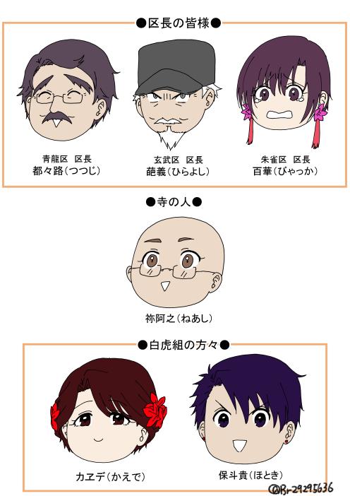 簡易人物紹介2