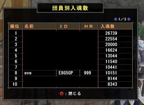 101504