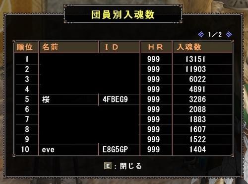 103102