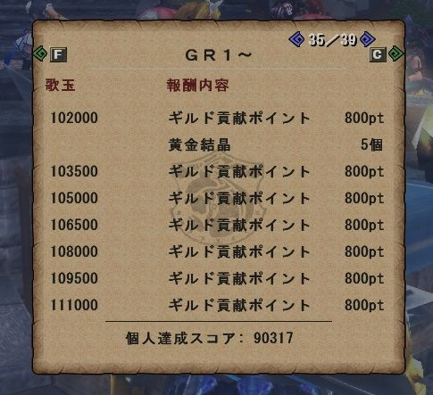 101414